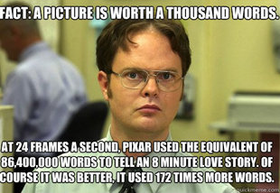 Schrute