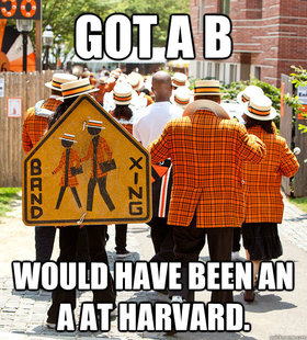 Princeton Problems