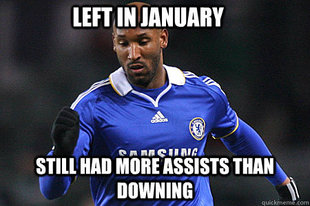 more assists than downing