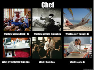 What People Think I Do