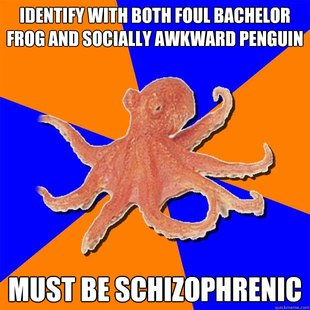 Online Diagnosis Octopus